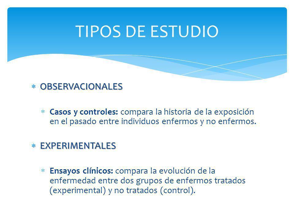 TIPOS DE ESTUDIO OBSERVACIONALES EXPERIMENTALES