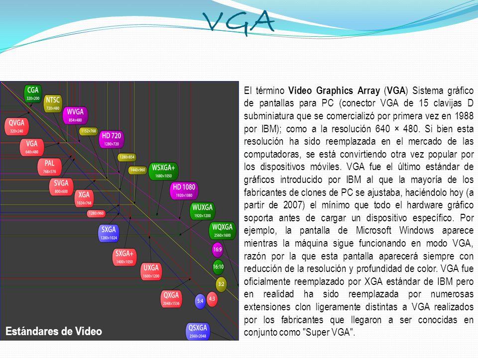 VGA Estándares de Video
