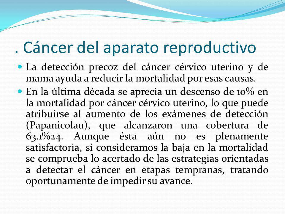 . Cáncer del aparato reproductivo
