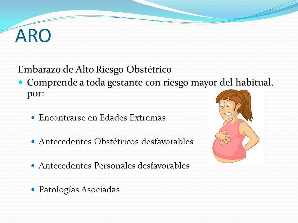 ARO Embarazo de Alto Riesgo Obstétrico
