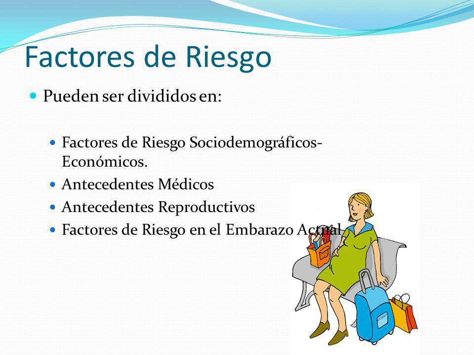 Factores de Riesgo Pueden ser divididos en: