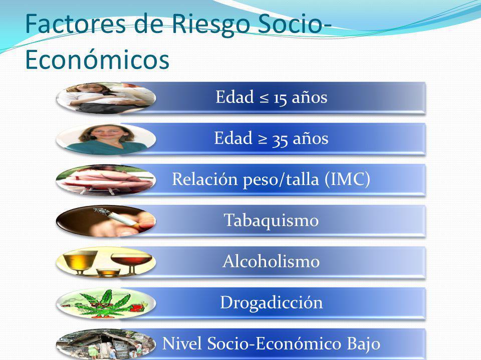 Factores de Riesgo Socio-Económicos