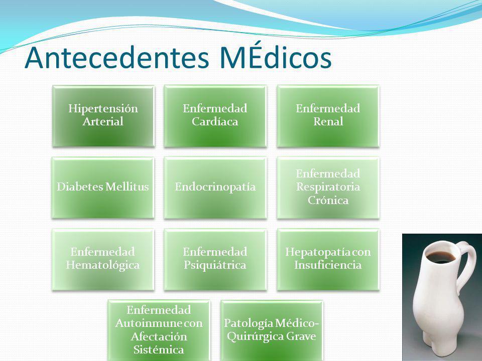 Antecedentes MÉdicos Hipertensión Arterial Enfermedad Cardíaca
