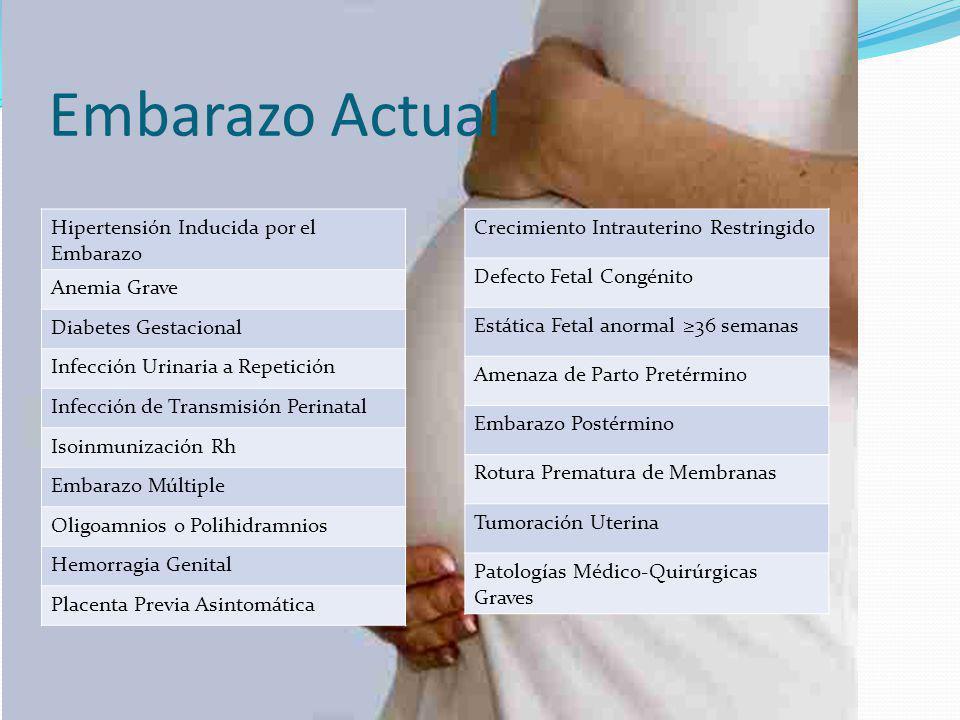 Embarazo Actual Hipertensión Inducida por el Embarazo Anemia Grave