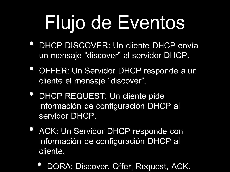 Flujo de Eventos DHCP DISCOVER: Un cliente DHCP envía un mensaje discover al servidor DHCP.
