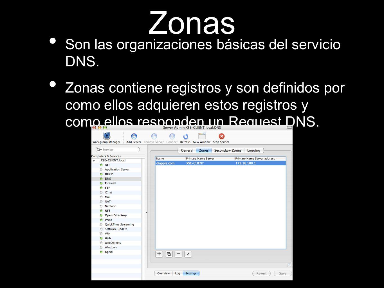 Zonas Son las organizaciones básicas del servicio DNS.
