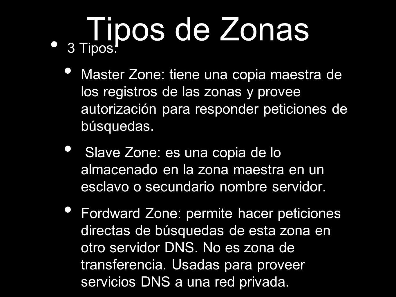 Tipos de Zonas3 Tipos: