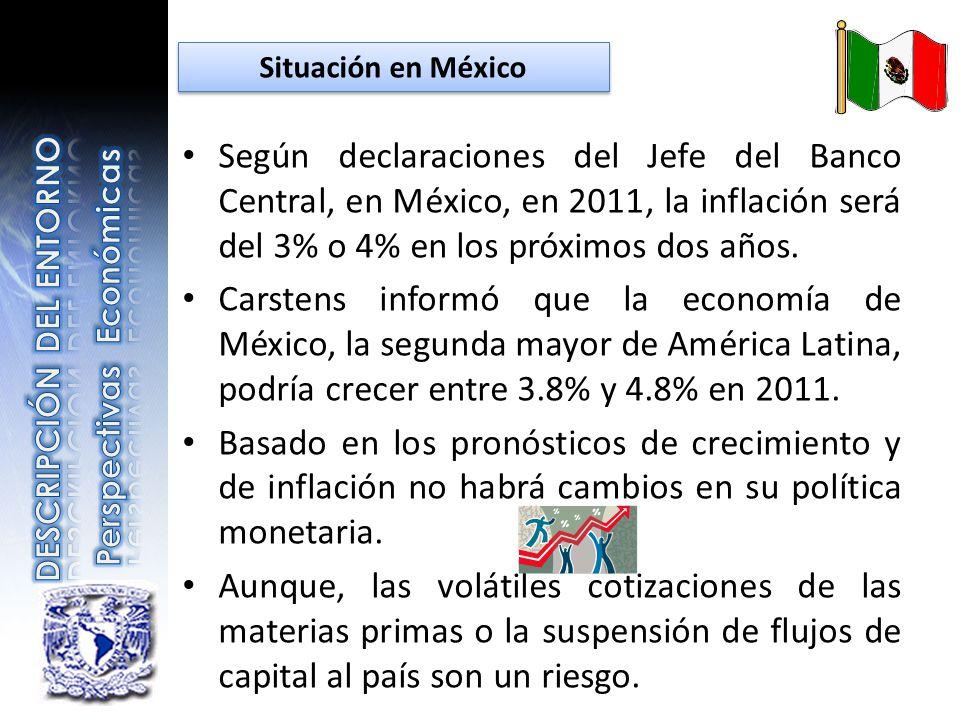 Situación en México Según declaraciones del Jefe del Banco Central, en México, en 2011, la inflación será del 3% o 4% en los próximos dos años.