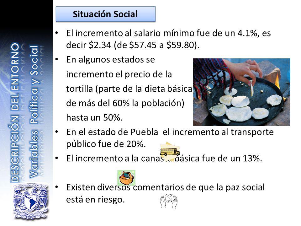 Variables Política y Social DESCRIPCIÓN DEL ENTORNO