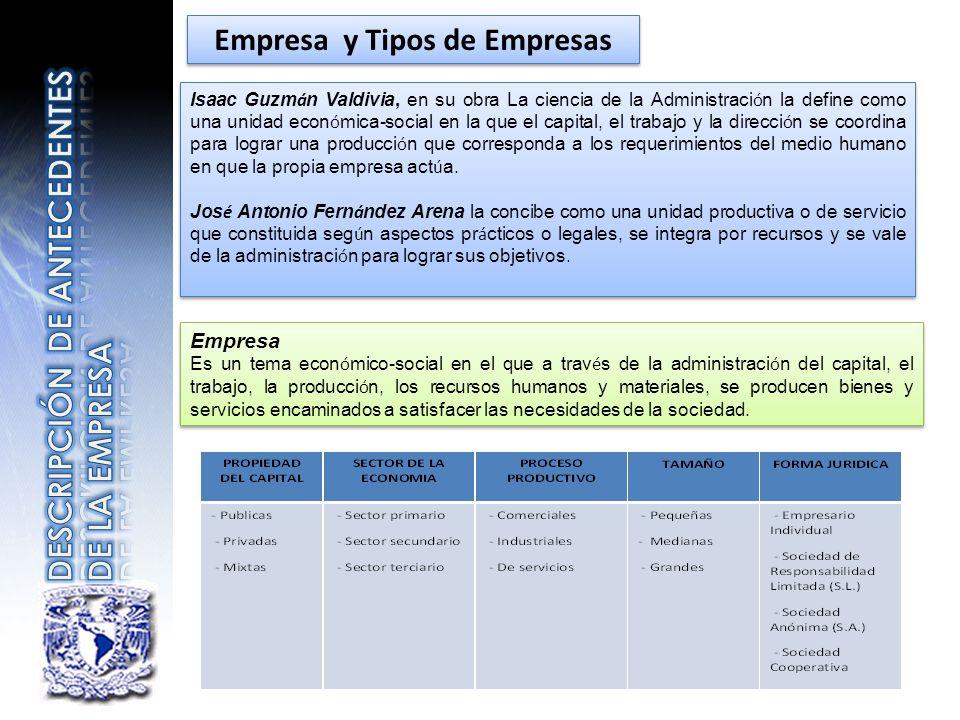 Empresa y Tipos de Empresas