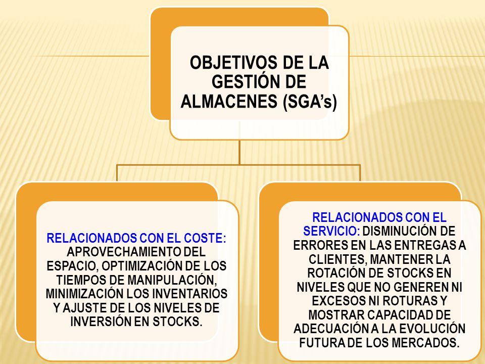 OBJETIVOS DE LA GESTIÓN DE ALMACENES (SGA's)