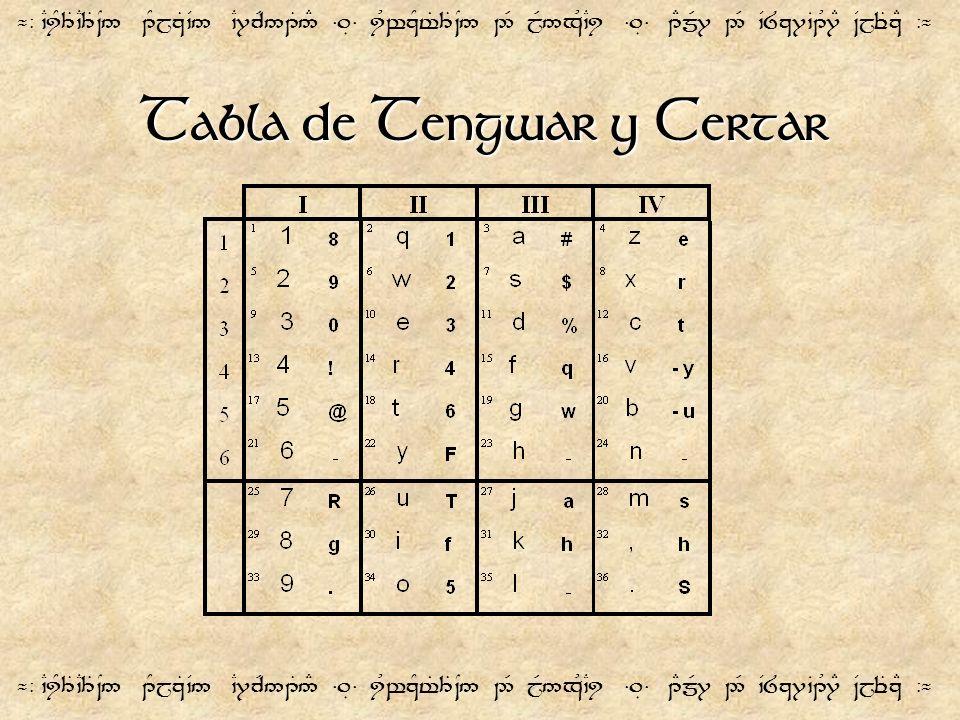 Tabla de Tengwar y Certar