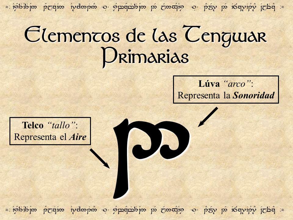 Elementos de las Tengwar Primarias
