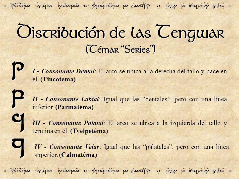 Distribución de las Tengwar