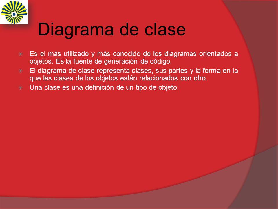 Diagrama de clase Es el más utilizado y más conocido de los diagramas orientados a objetos. Es la fuente de generación de código.