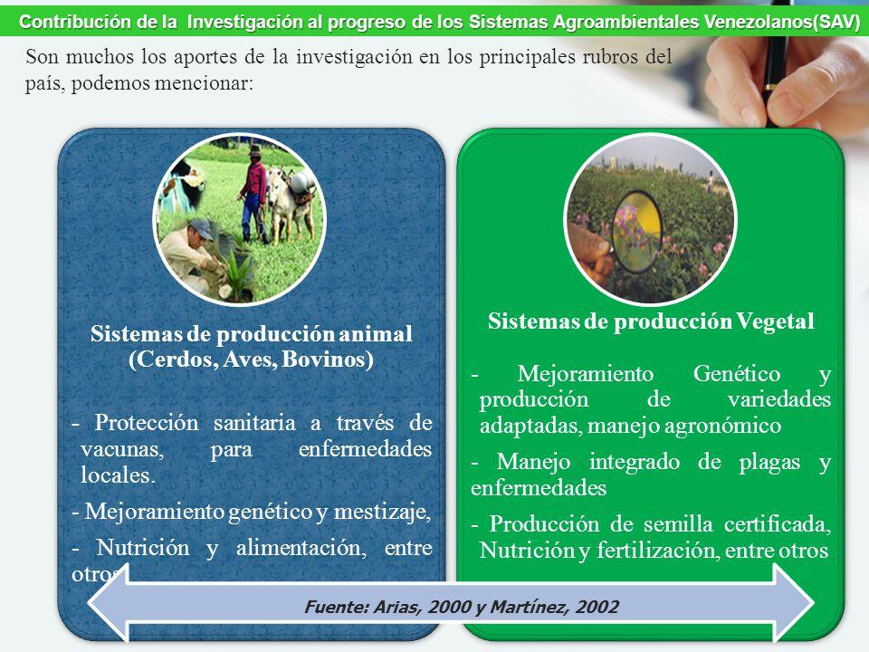 Sistemas de producción animal (Cerdos, Aves, Bovinos)