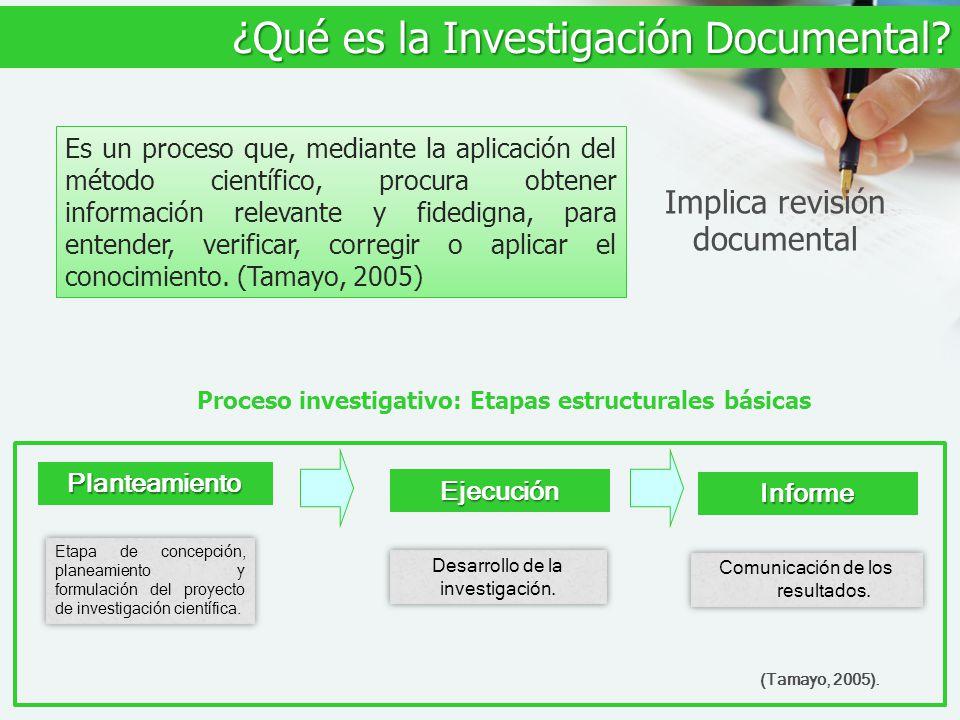 Proceso investigativo: Etapas estructurales básicas