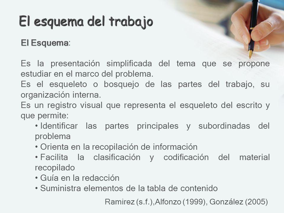 El esquema del trabajo El Esquema: