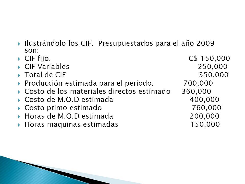 Ilustrándolo los CIF. Presupuestados para el año 2009 son: