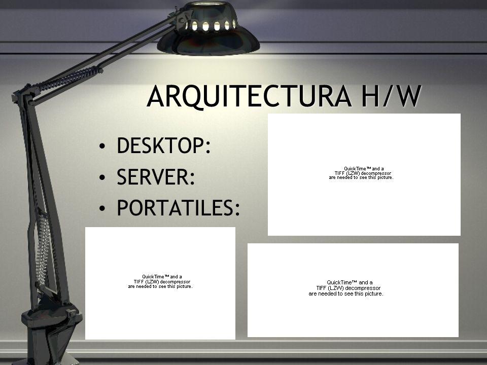 ARQUITECTURA H/W DESKTOP: SERVER: PORTATILES:
