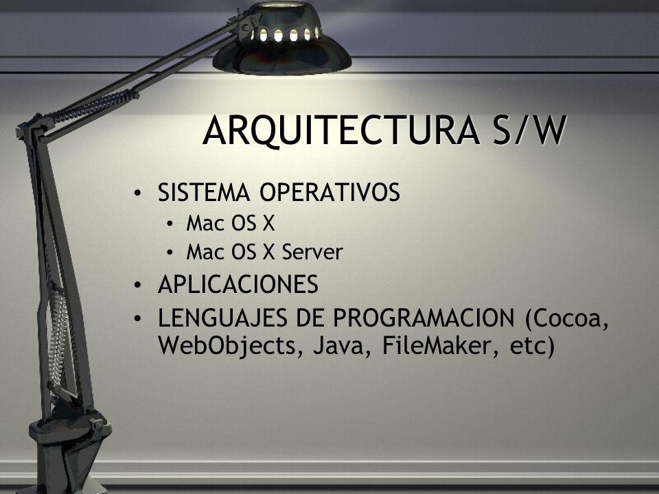 ARQUITECTURA S/W SISTEMA OPERATIVOS APLICACIONES