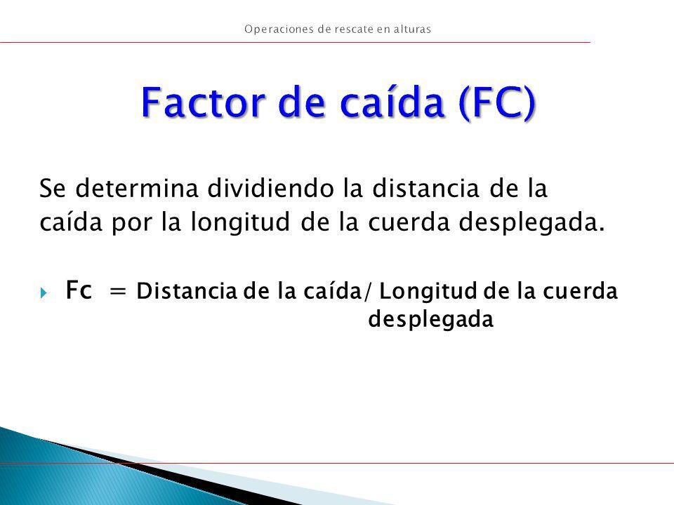 Operaciones de rescate en alturas Factor de caída (FC)