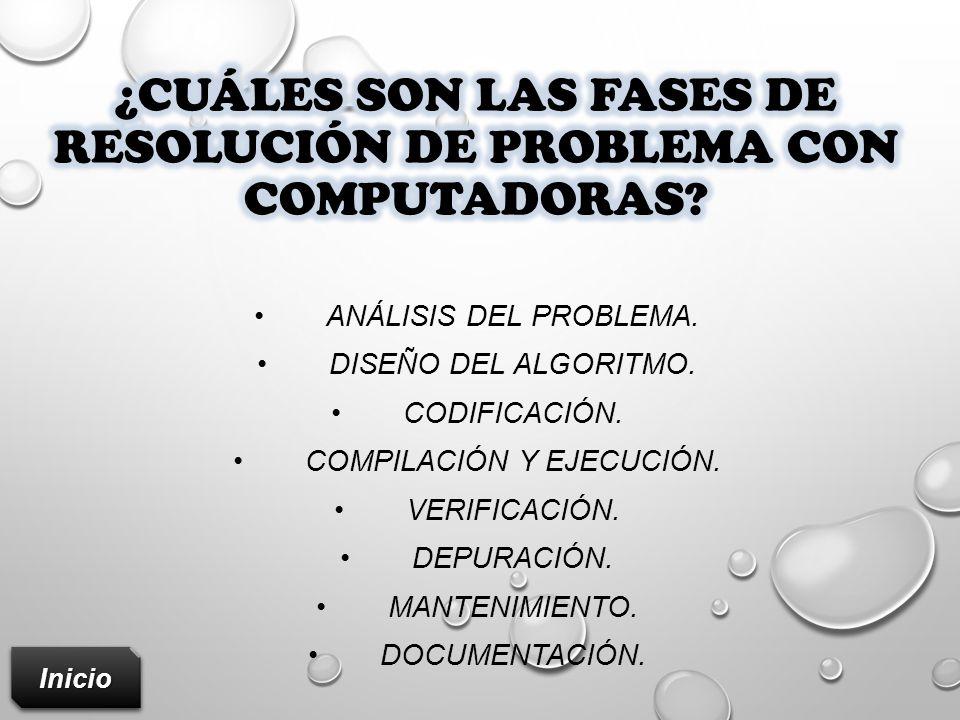 ¿Cuáles son las fases de resolución de problema con computadoras
