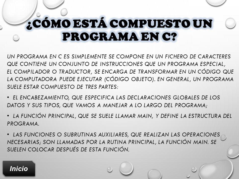 ¿Cómo está compuesto un programa en c