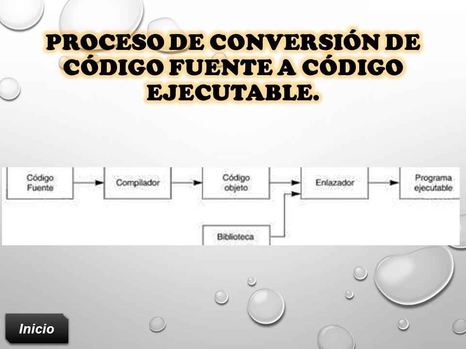 Proceso de conversión de código fuente a código ejecutable.