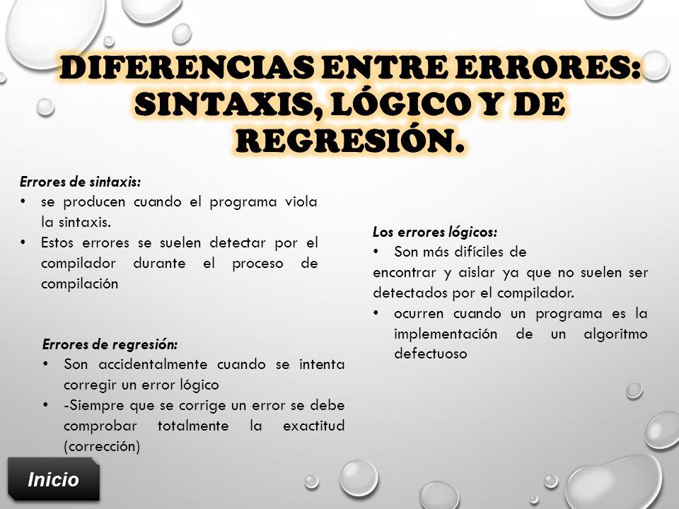 Diferencias entre errores: sintaxis, lógico y de regresión.