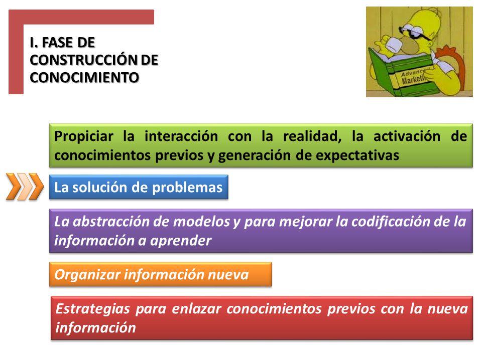 I. FASE DE CONSTRUCCIÓN DE CONOCIMIENTO
