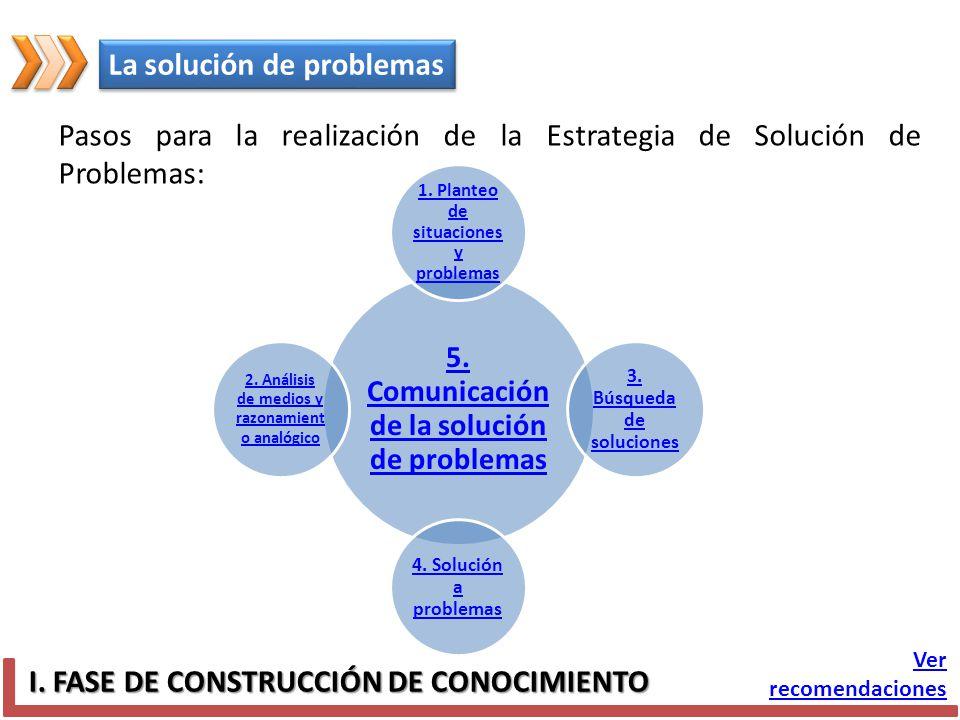 La solución de problemas