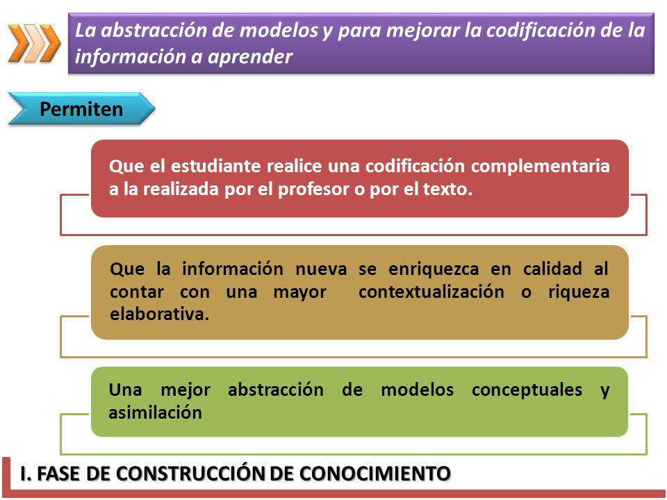 La abstracción de modelos y para mejorar la codificación de la