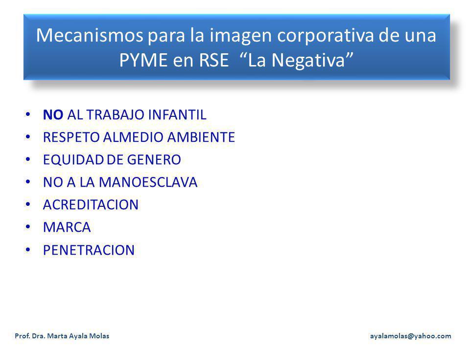 Mecanismos para la imagen corporativa de una PYME en RSE La Negativa