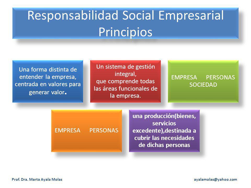 Responsabilidad Social Empresarial Principios