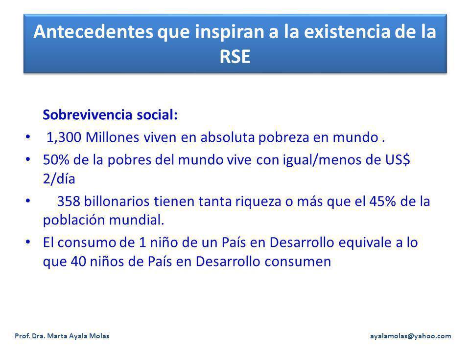 Antecedentes que inspiran a la existencia de la RSE
