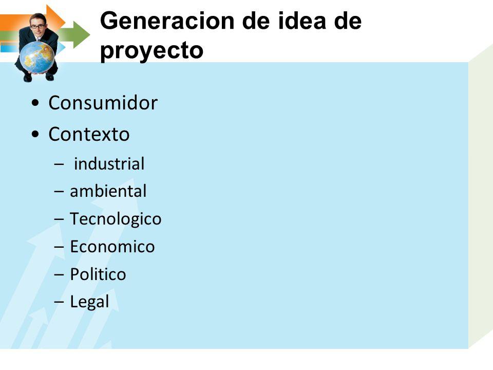 Generacion de idea de proyecto
