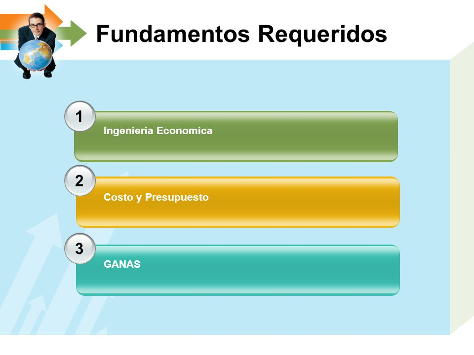 Fundamentos Requeridos
