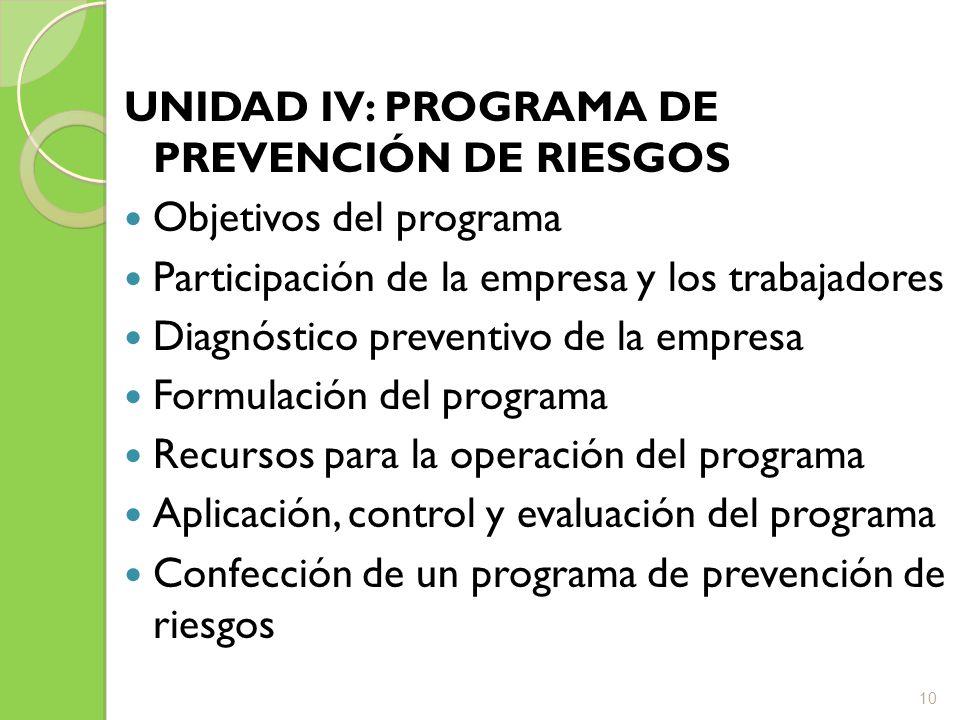 UNIDAD IV: PROGRAMA DE PREVENCIÓN DE RIESGOS