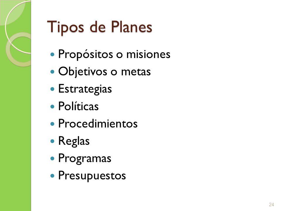 Tipos de Planes Propósitos o misiones Objetivos o metas Estrategias
