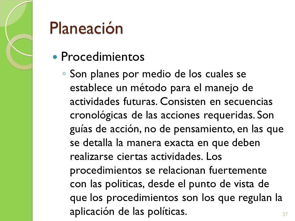 Planeación Procedimientos