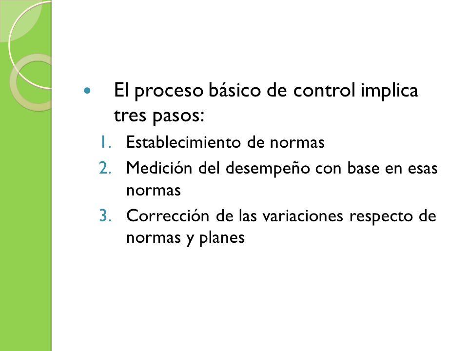 El proceso básico de control implica tres pasos: