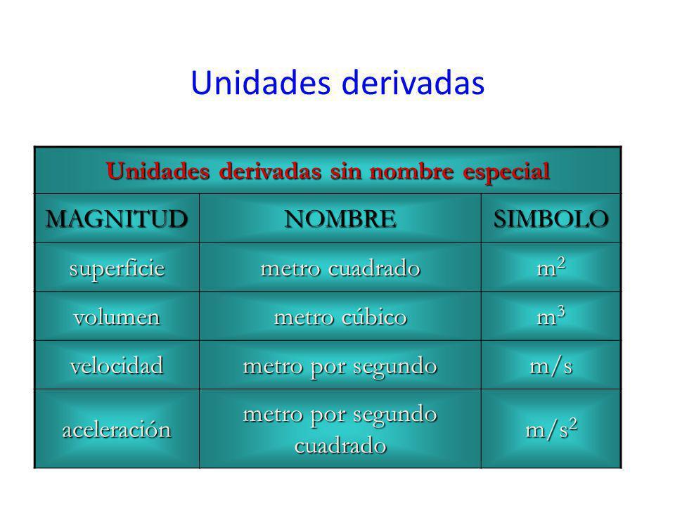 Unidades derivadas sin nombre especial