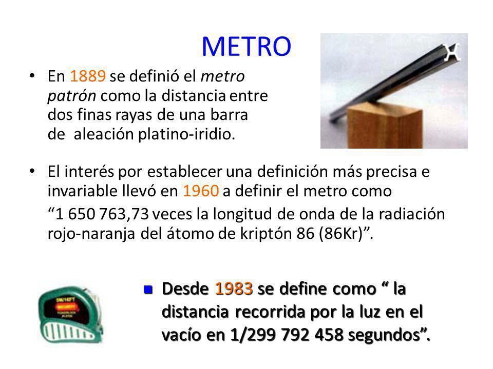 METRO En 1889 se definió el metro patrón como la distancia entre dos finas rayas de una barra de aleación platino-iridio.