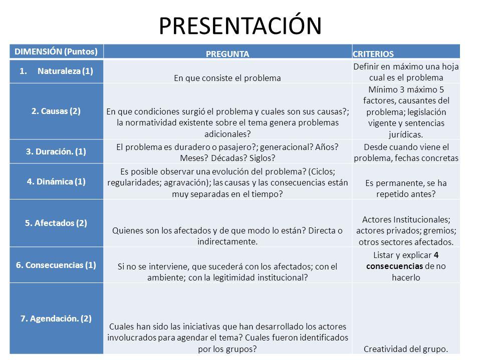 PRESENTACIÓN DIMENSIÓN (Puntos) PREGUNTA CRITERIOS Naturaleza (1)