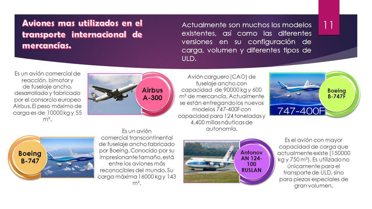 Aviones mas utilizados en el transporte internacional de mercancías.