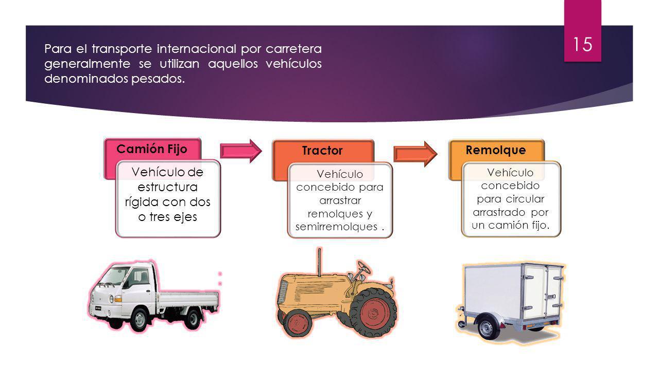 Camión Fijo Tractor Remolque