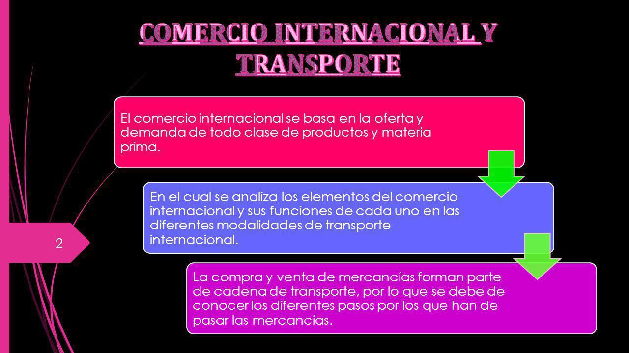 COMERCIO INTERNACIONAL Y TRANSPORTE