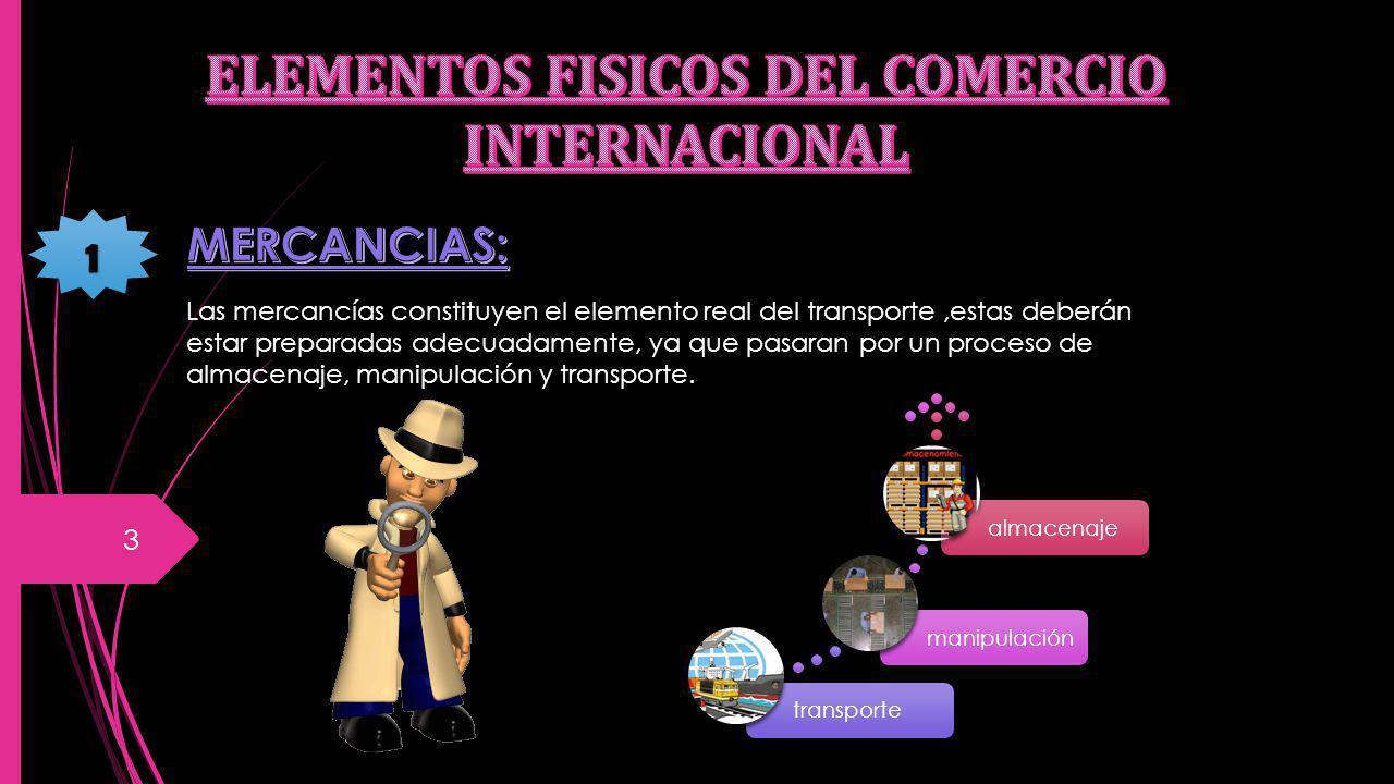 ELEMENTOS FISICOS DEL COMERCIO INTERNACIONAL
