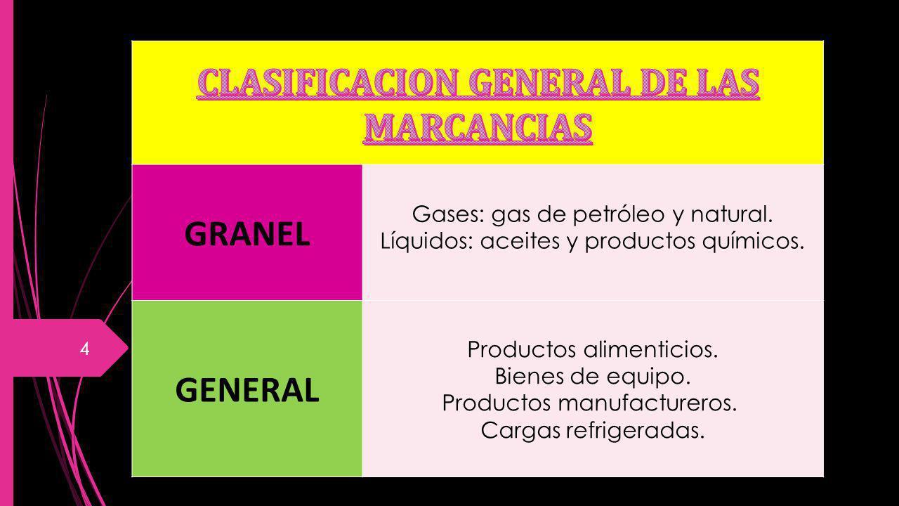 CLASIFICACION GENERAL DE LAS MARCANCIAS